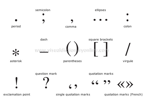term paper punctuation guidelines