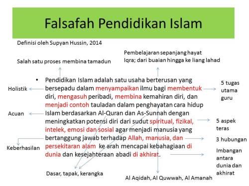 FALSAFAH PENDIDIKAN SUPYAN2