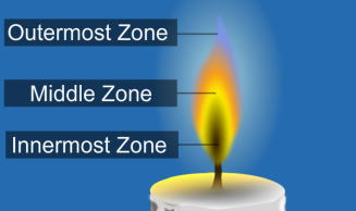 zones-of-flame_1416559328049